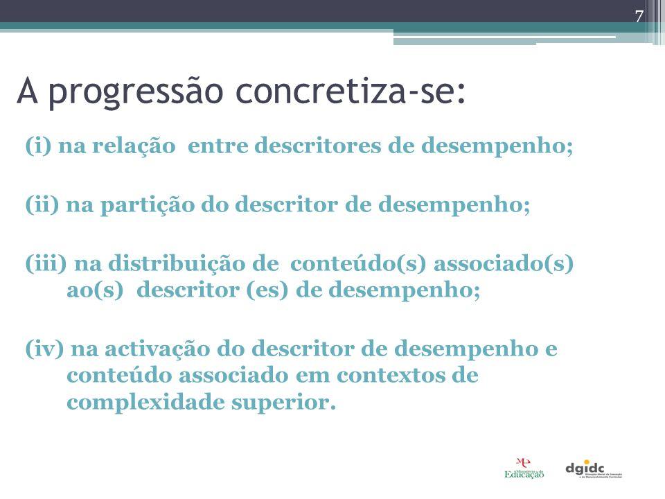 A progressão concretiza-se: (i) na relação entre descritores de desempenho; (ii) na partição do descritor de desempenho; (iii) na distribuição de conteúdo(s) associado(s) ao(s) descritor (es) de desempenho; (iv) na activação do descritor de desempenho e conteúdo associado em contextos de complexidade superior.