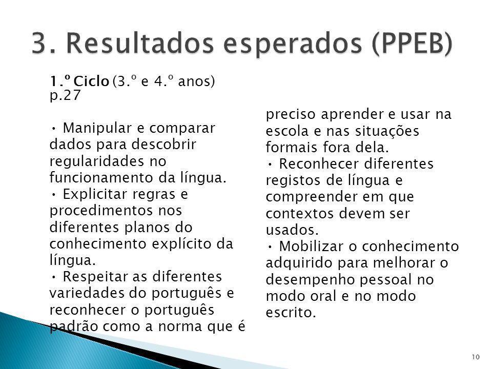 1.º Ciclo (3.º e 4.º anos) p.27 Manipular e comparar dados para descobrir regularidades no funcionamento da língua. Explicitar regras e procedimentos