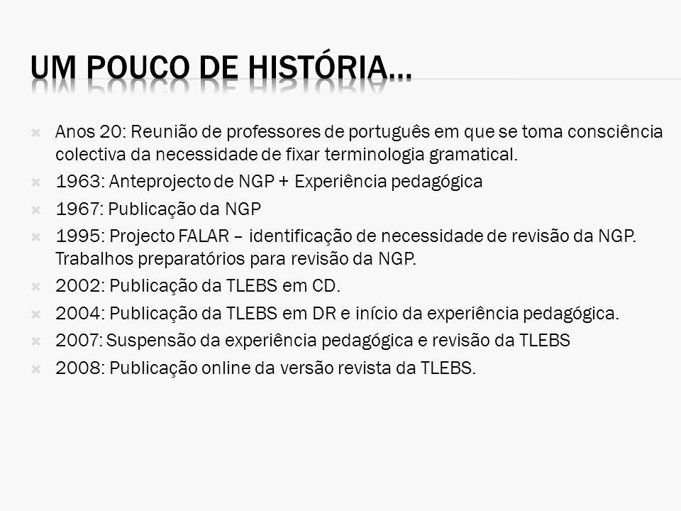Anos 20: Reunião de professores de português em que se toma consciência colectiva da necessidade de fixar terminologia gramatical. 1963: Anteprojecto