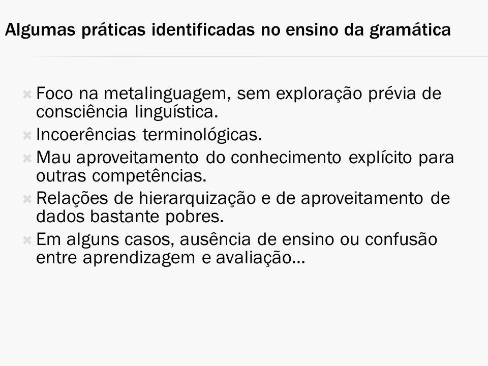 Algumas práticas identificadas no ensino da gramática Foco na metalinguagem, sem exploração prévia de consciência linguística. Incoerências terminológ