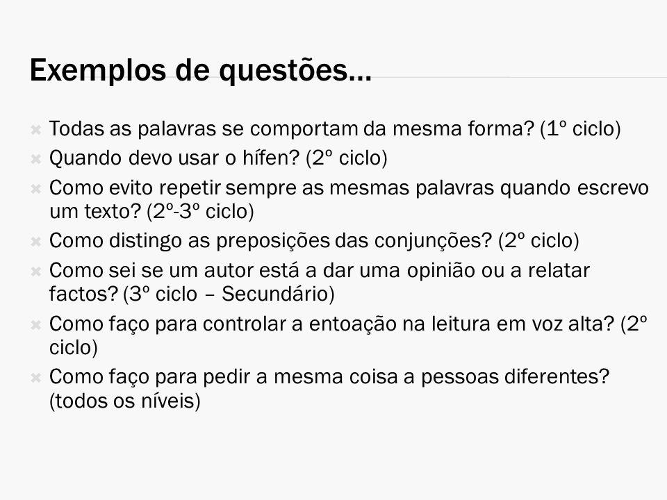 Exemplos de questões… Todas as palavras se comportam da mesma forma? (1º ciclo) Quando devo usar o hífen? (2º ciclo) Como evito repetir sempre as mesm