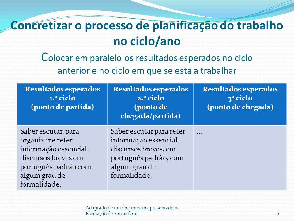 Concretizar o processo de planificação do trabalho no ciclo/ano C olocar em paralelo os resultados esperados no ciclo anterior e no ciclo em que se es