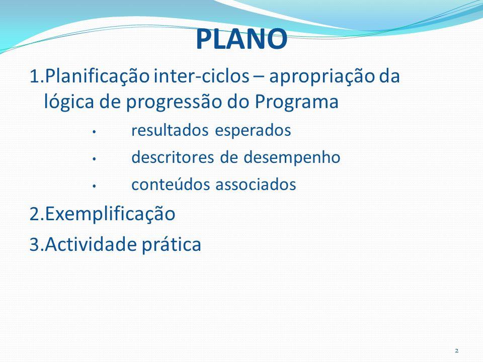 PLANO 1. Planificação inter-ciclos – apropriação da lógica de progressão do Programa r esultados esperados descritores de desempenho conteúdos associa