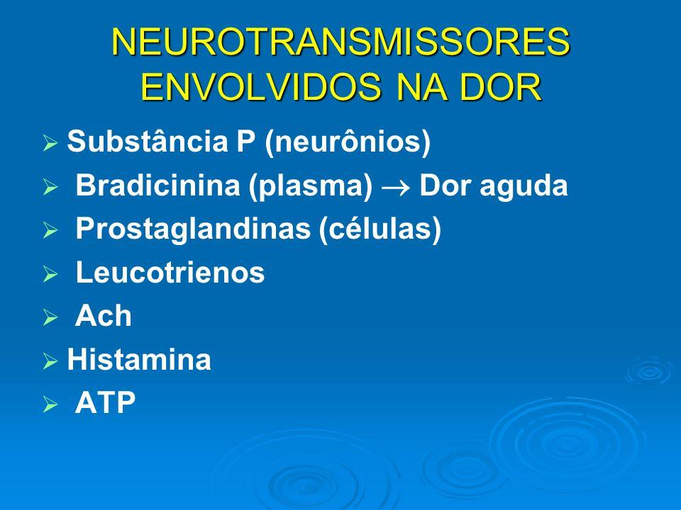 NEUROTRANSMISSORES ENVOLVIDOS NA DOR Substância P (neurônios) Bradicinina (plasma) Dor aguda Prostaglandinas (células) Leucotrienos Ach Histamina ATP