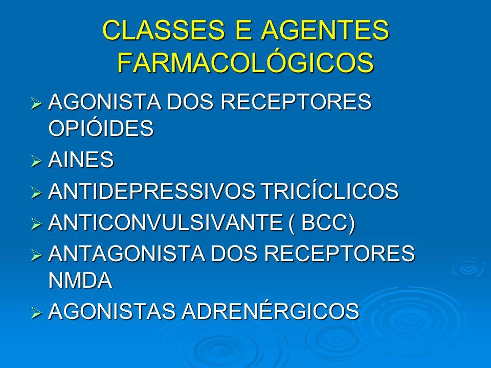 CLASSES E AGENTES FARMACOLÓGICOS AGONISTA DOS RECEPTORES OPIÓIDES AGONISTA DOS RECEPTORES OPIÓIDES AINES AINES ANTIDEPRESSIVOS TRICÍCLICOS ANTIDEPRESS