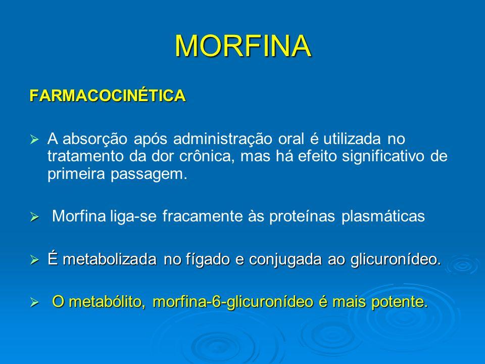 MORFINA FARMACOCINÉTICA A absorção após administração oral é utilizada no tratamento da dor crônica, mas há efeito significativo de primeira passagem.