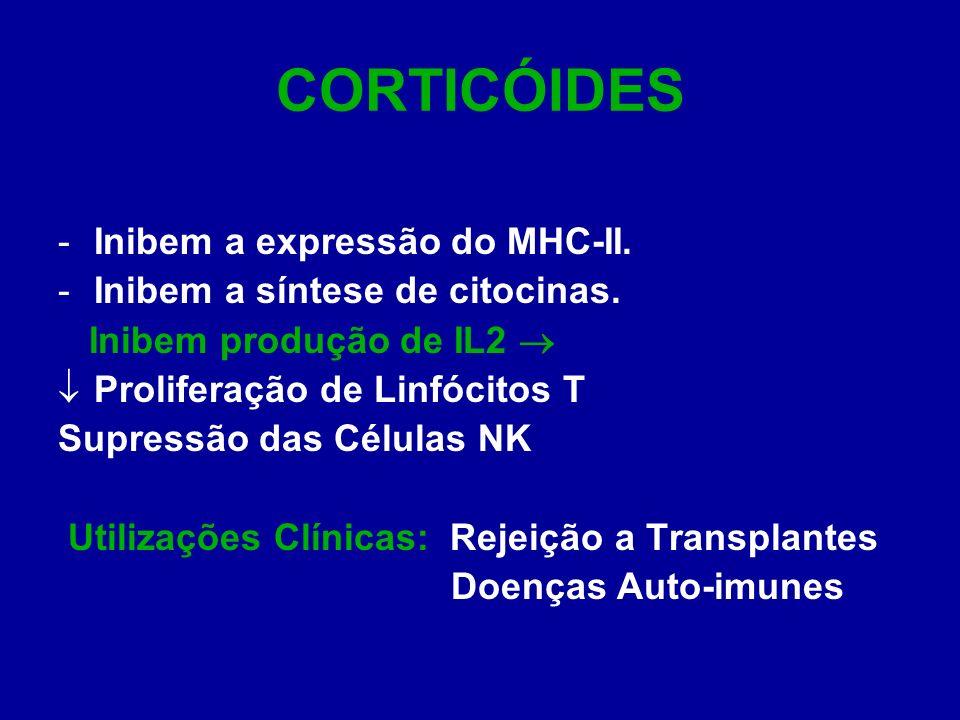 CORTICÓIDES -Inibem a expressão do MHC-II. -Inibem a síntese de citocinas. Inibem produção de IL2 Proliferação de Linfócitos T Supressão das Células N
