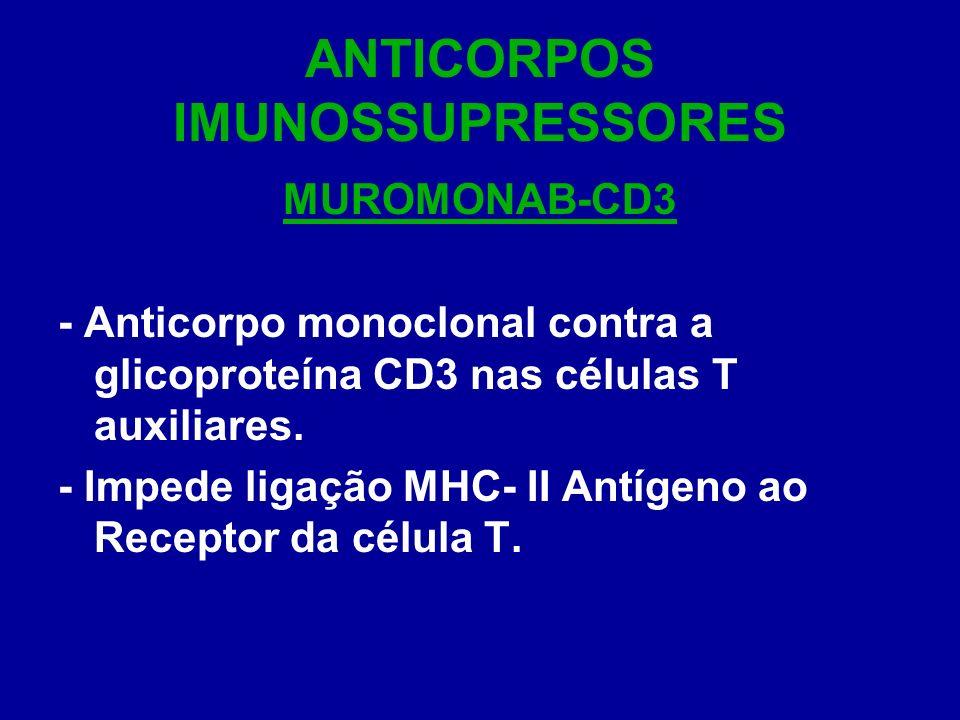 ANTICORPOS IMUNOSSUPRESSORES MUROMONAB-CD3 - Anticorpo monoclonal contra a glicoproteína CD3 nas células T auxiliares. - Impede ligação MHC- II Antíge