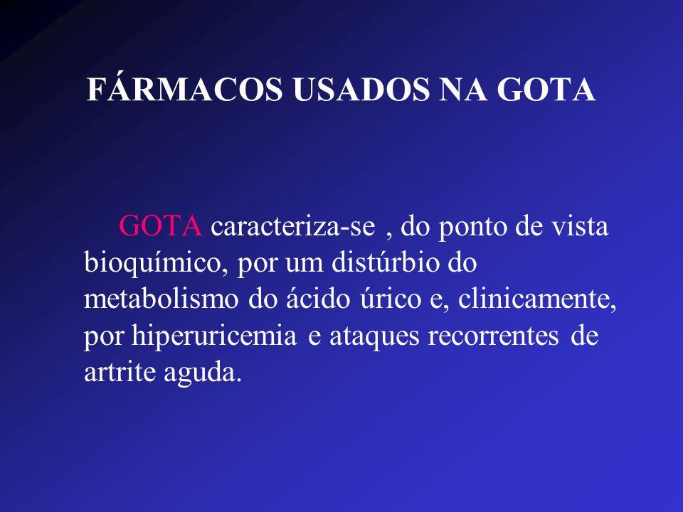 FÁRMACOS USADOS NA GOTA Complicações da Hiperuricemia: ARTRITE GOTOSA, inflamação aguda que acomete mais freqüentemente o hálux, o dorso do pé, tornozelo ou calcanhar.