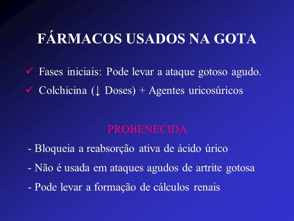 FÁRMACOS USADOS NA GOTA Fases iniciais: Pode levar a ataque gotoso agudo. Colchicina ( Doses) + Agentes uricosúricos PROBENECIDA - Bloqueia a reabsorç