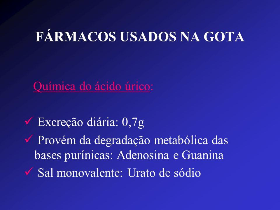 FÁRMACOS USADOS NA GOTA Química do ácido úrico: Excreção diária: 0,7g Provém da degradação metabólica das bases purínicas: Adenosina e Guanina Sal mon
