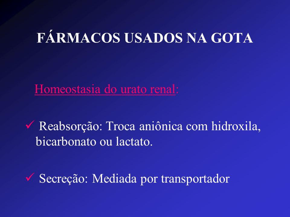 FÁRMACOS USADOS NA GOTA Homeostasia do urato renal: Reabsorção: Troca aniônica com hidroxila, bicarbonato ou lactato. Secreção: Mediada por transporta