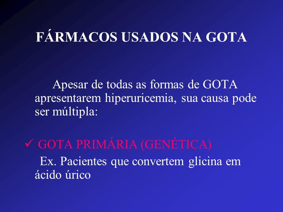 FÁRMACOS USADOS NA GOTA Apesar de todas as formas de GOTA apresentarem hiperuricemia, sua causa pode ser múltipla: GOTA PRIMÁRIA (GENÉTICA) Ex. Pacien