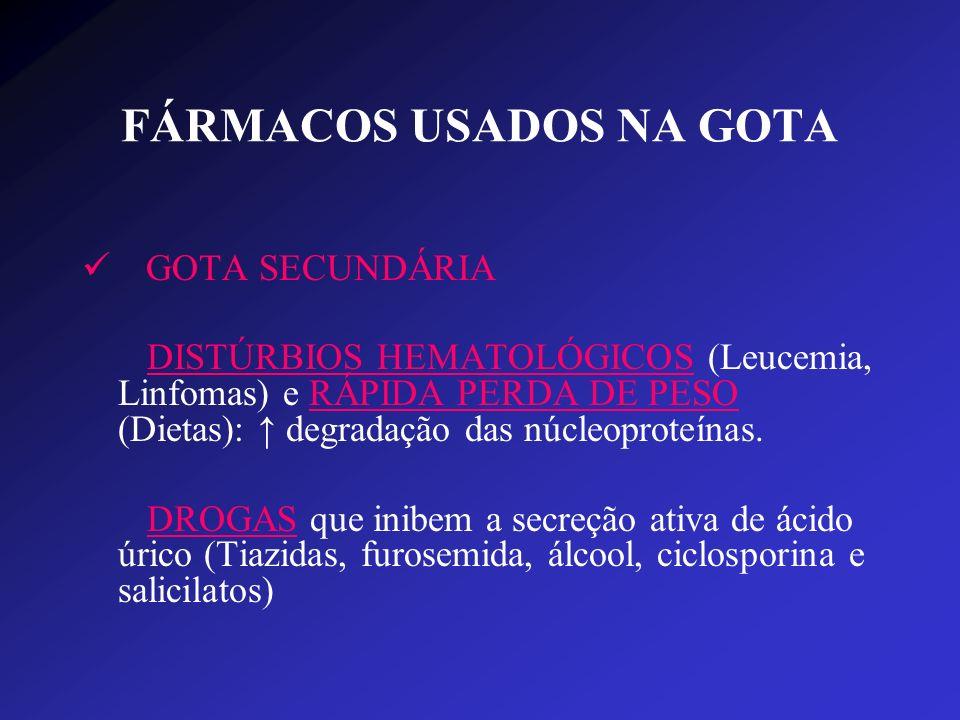 FÁRMACOS USADOS NA GOTA GOTA SECUNDÁRIA DISTÚRBIOS HEMATOLÓGICOS (Leucemia, Linfomas) e RÁPIDA PERDA DE PESO (Dietas): degradação das núcleoproteínas.