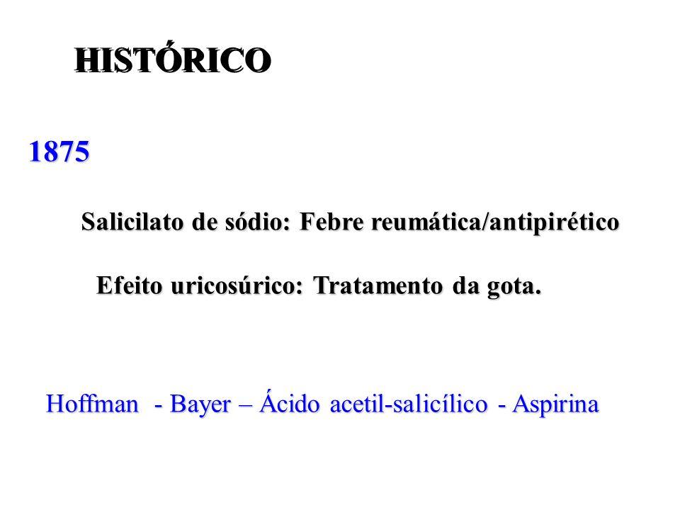 1875 Salicilato de sódio: Febre reumática/antipirético Salicilato de sódio: Febre reumática/antipirético Efeito uricosúrico: Tratamento da gota. HISTÓ