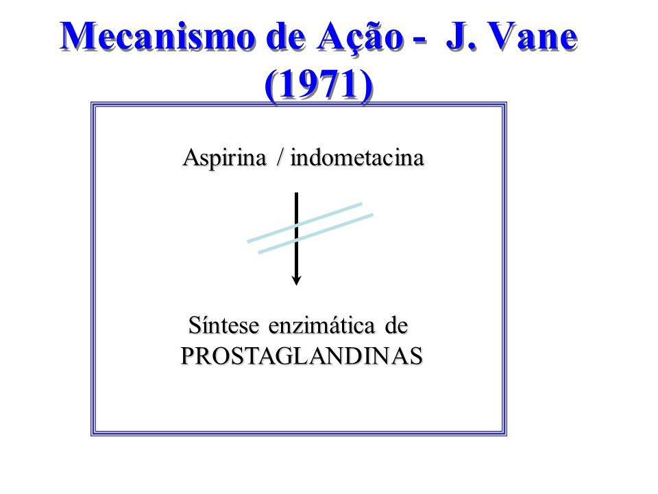 Mecanismo de Ação - J. Vane (1971) Aspirina / indometacina Síntese enzimática de PROSTAGLANDINAS