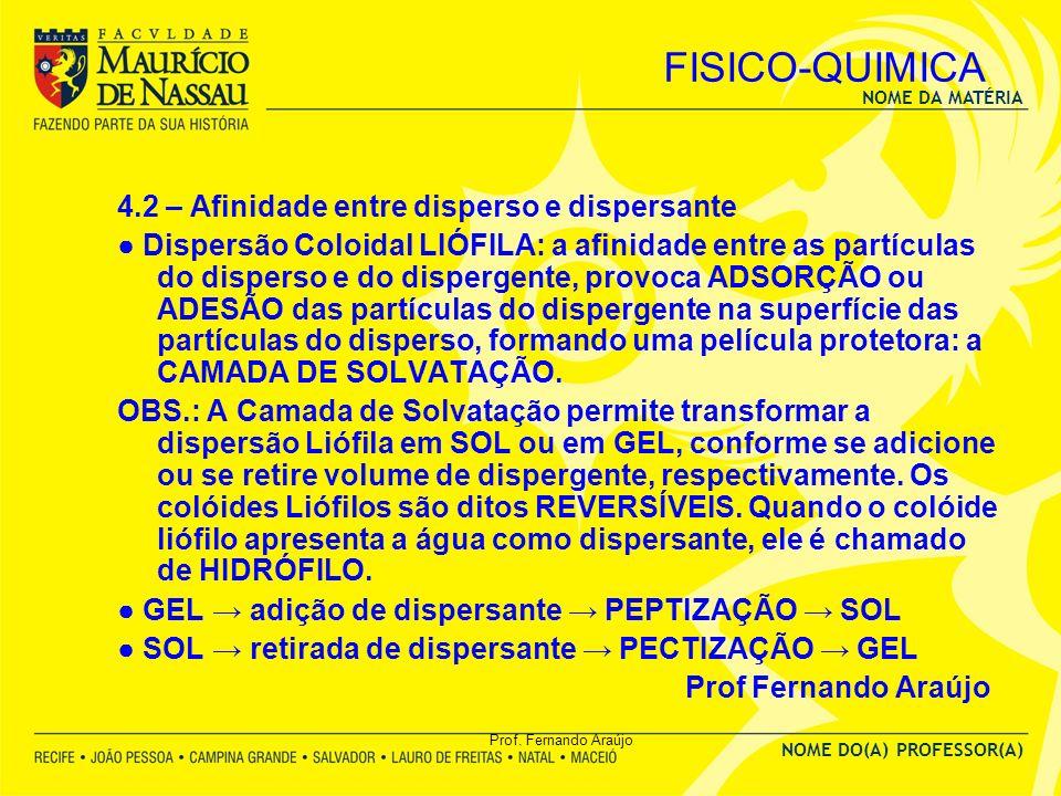 NOME DA MATÉRIA NOME DO(A) PROFESSOR(A) Prof. Fernando Araújo FISICO-QUIMICA 4.2 – Afinidade entre disperso e dispersante Dispersão Coloidal LIÓFILA: