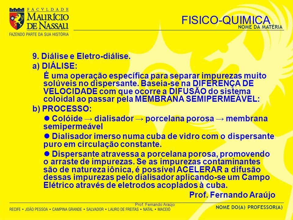 NOME DA MATÉRIA NOME DO(A) PROFESSOR(A) Prof. Fernando Araújo FISICO-QUIMICA 9. Diálise e Eletro-diálise. a) DIÁLISE: É uma operação específica para s