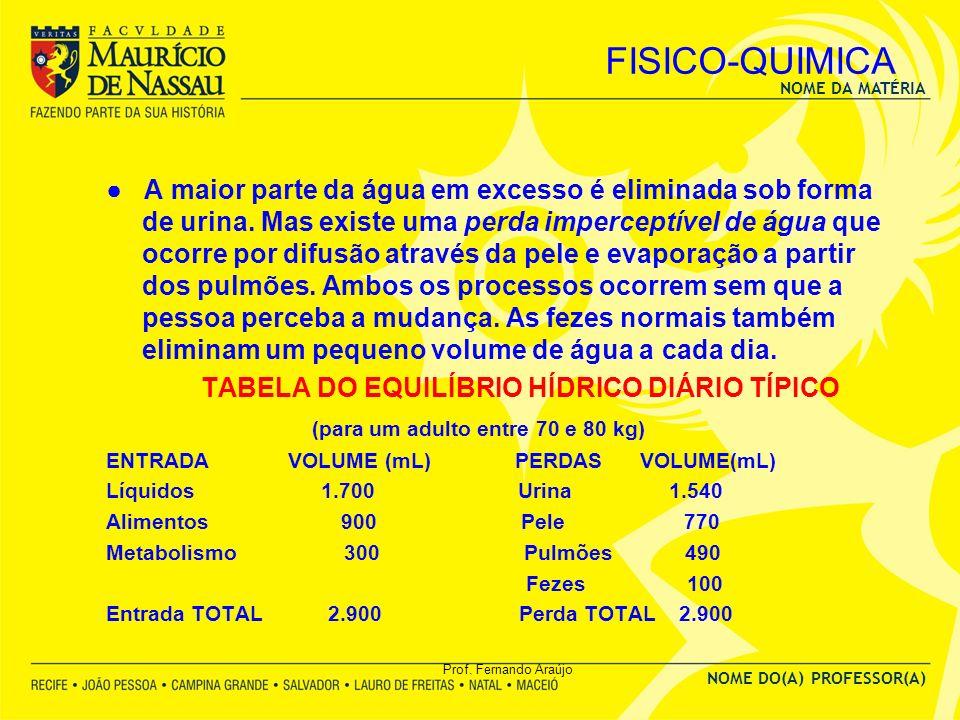 NOME DA MATÉRIA NOME DO(A) PROFESSOR(A) Prof. Fernando Araújo FISICO-QUIMICA A maior parte da água em excesso é eliminada sob forma de urina. Mas exis