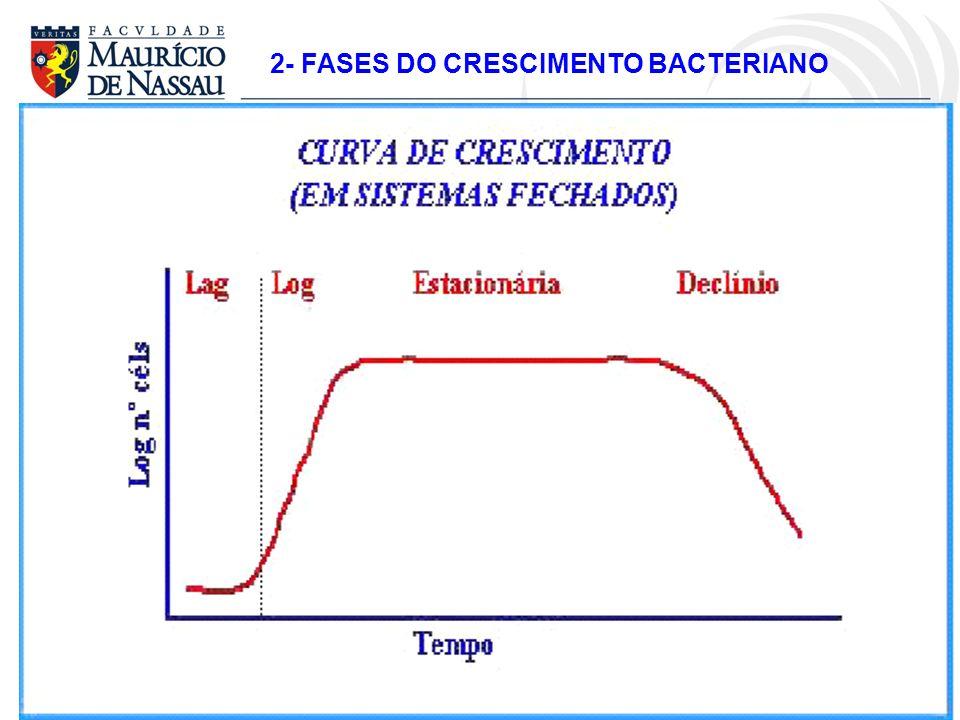 Fatores físicos: Temperatura, pH e pressão osmótica.