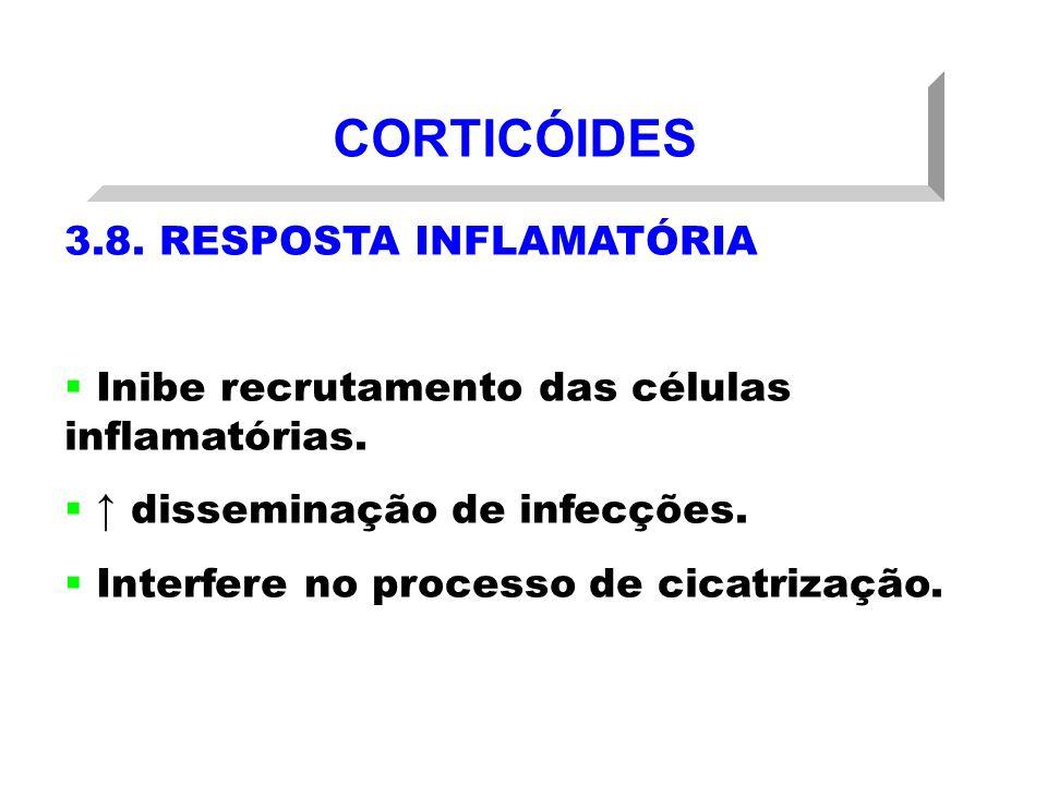 CORTICÓIDES 3.8. RESPOSTA INFLAMATÓRIA Inibe recrutamento das células inflamatórias. disseminação de infecções. Interfere no processo de cicatrização.