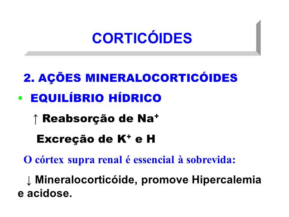 CORTICÓIDES Mineralocorticóide promove retenção hídrica, hipertensão, edema, hipocalemia (Agravada com uso de diuréticos) e alcalose.