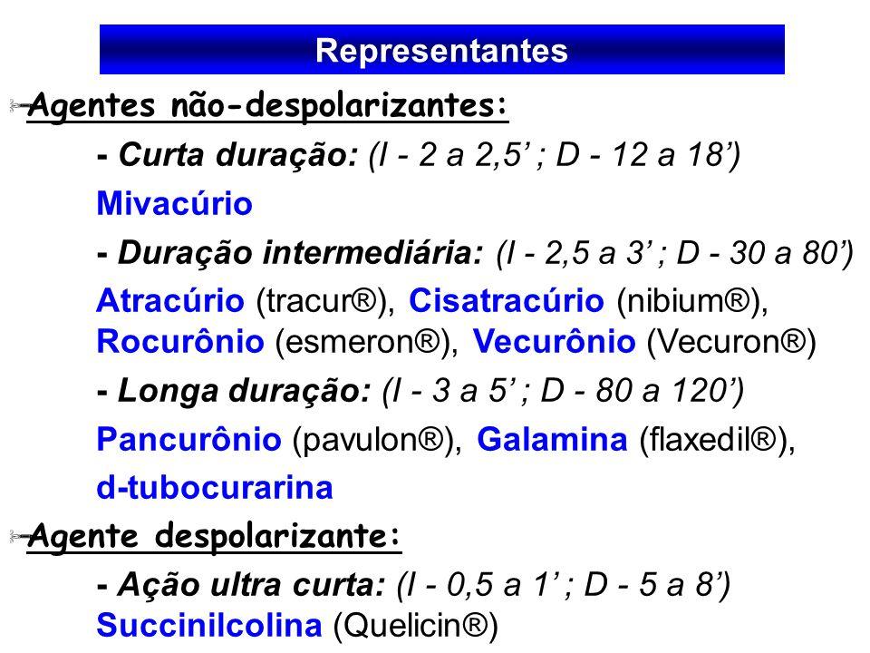 Representantes Agentes não-despolarizantes: - Curta duração: (I - 2 a 2,5 ; D - 12 a 18) Mivacúrio - Duração intermediária: (I - 2,5 a 3 ; D - 30 a 80