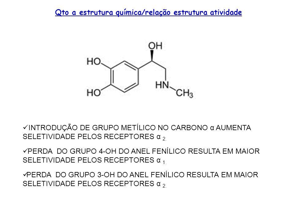 Qto a estrutura química/relação estrutura atividade INTRODUÇÃO DE GRUPO METÍLICO NO CARBONO α AUMENTA SELETIVIDADE PELOS RECEPTORES α 2. PERDA DO GRUP