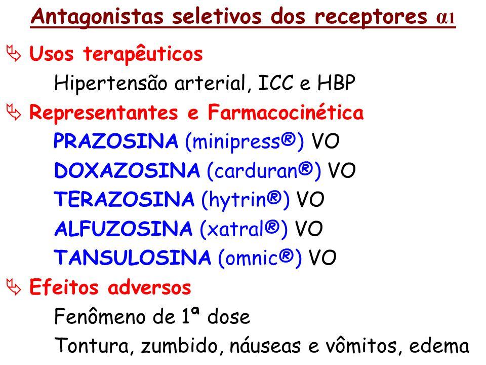 Antagonistas seletivos dos receptores α 1 Usos terapêuticos Hipertensão arterial, ICC e HBP Representantes e Farmacocinética PRAZOSINA (minipress®) VO
