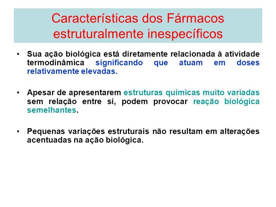 Características dos Fármacos estruturalmente inespecíficos Sua ação biológica está diretamente relacionada à atividade termodinâmica significando que