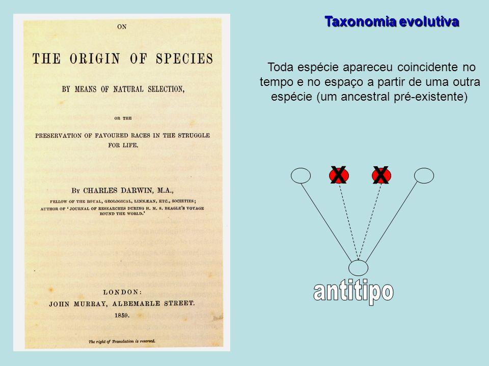 Taxonomia evolutiva X X Toda espécie apareceu coincidente no tempo e no espaço a partir de uma outra espécie (um ancestral pré-existente)