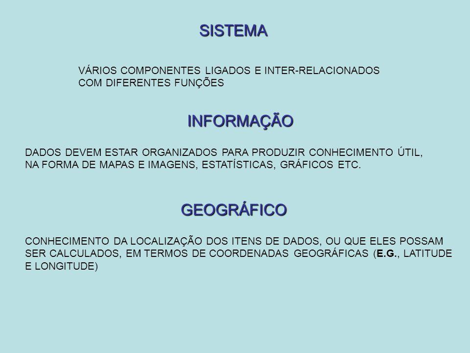SISTEMA VÁRIOS COMPONENTES LIGADOS E INTER-RELACIONADOS COM DIFERENTES FUNÇÕES INFORMAÇÃO DADOS DEVEM ESTAR ORGANIZADOS PARA PRODUZIR CONHECIMENTO ÚTIL, NA FORMA DE MAPAS E IMAGENS, ESTATÍSTICAS, GRÁFICOS ETC.