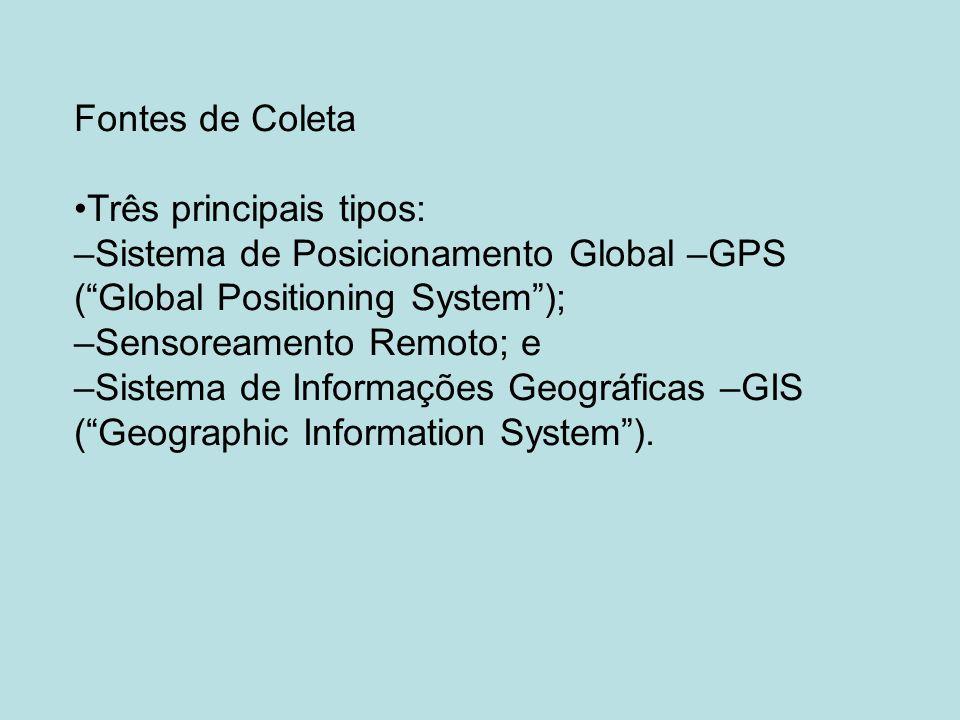 Fontes de Coleta Três principais tipos: –Sistema de Posicionamento Global –GPS (Global Positioning System); –Sensoreamento Remoto; e –Sistema de Informações Geográficas –GIS (Geographic Information System).