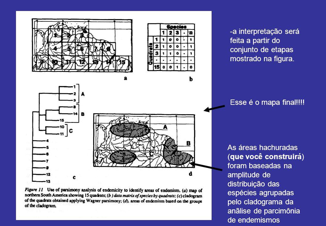 -a interpretação será feita a partir do conjunto de etapas mostrado na figura.