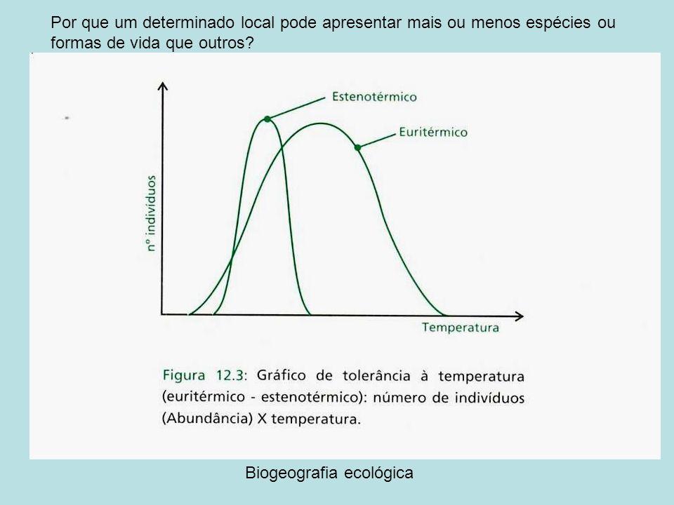 Biogeografia ecológica Por que um determinado local pode apresentar mais ou menos espécies ou formas de vida que outros?