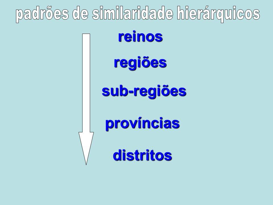 reinos regiões sub-regiões províncias distritos
