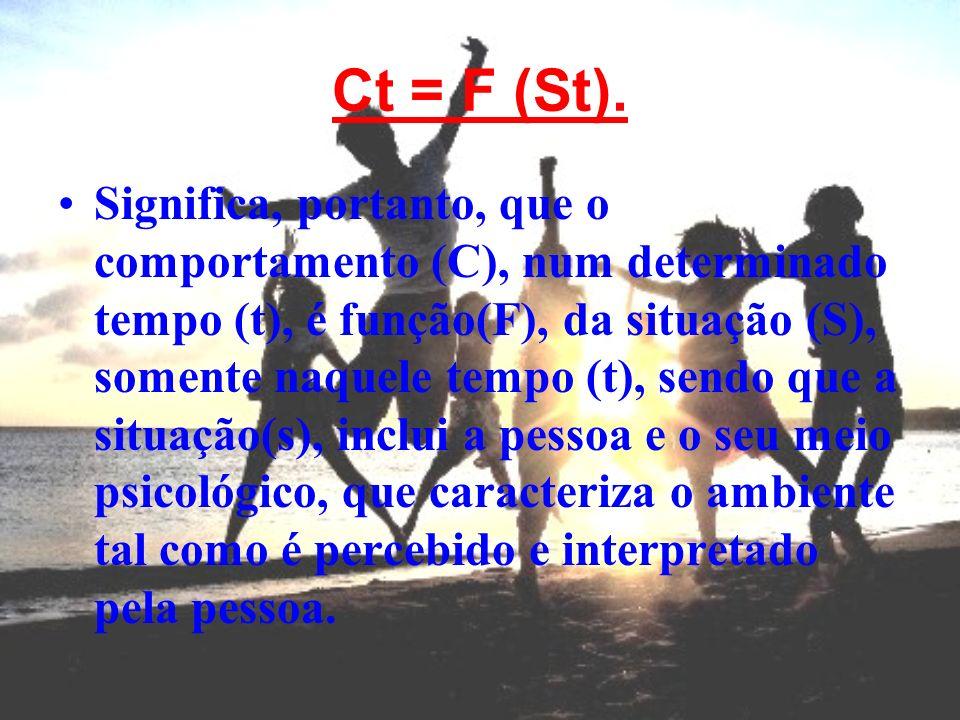 Ct = F (St). Significa, portanto, que o comportamento (C), num determinado tempo (t), é função(F), da situação (S), somente naquele tempo (t), sendo q