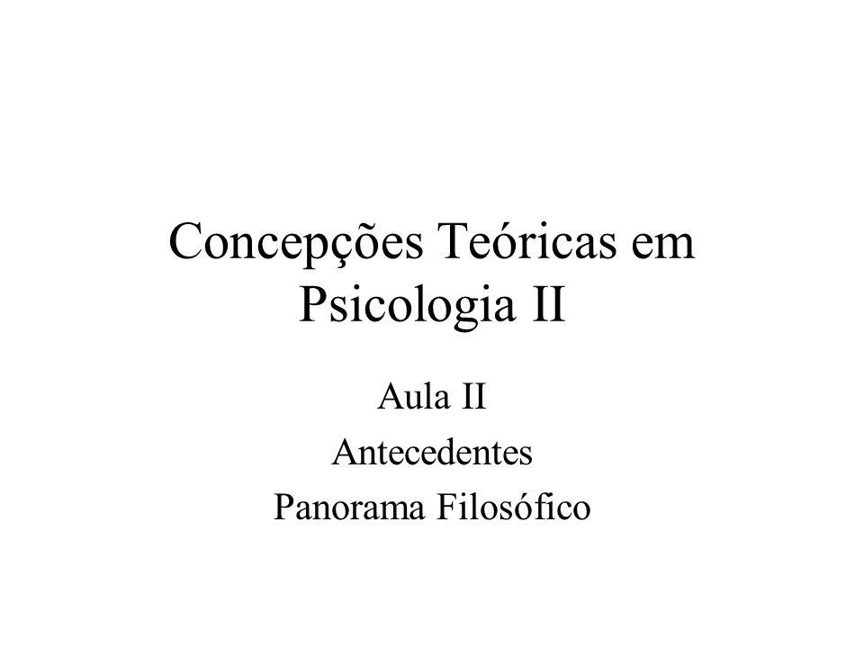 Concepções Teóricas em Psicologia II Aula II Antecedentes Panorama Filosófico