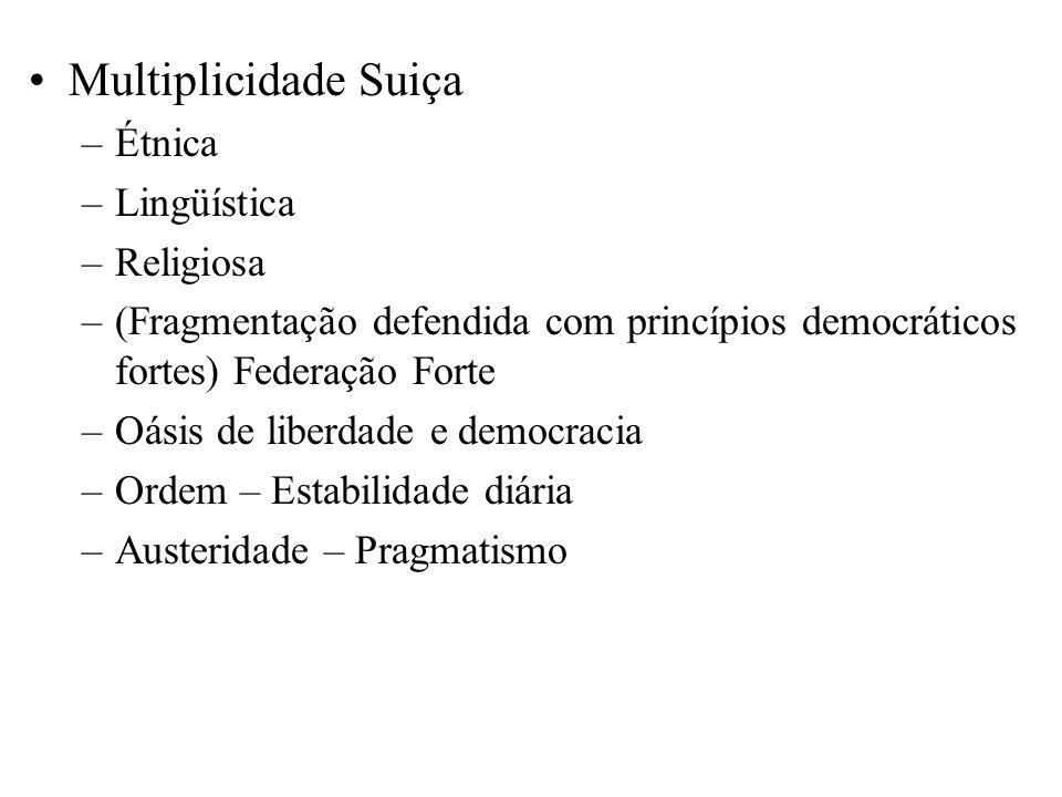 Multiplicidade Suiça –Étnica –Lingüística –Religiosa –(Fragmentação defendida com princípios democráticos fortes) Federação Forte –Oásis de liberdade