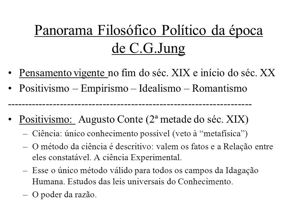 Panorama Filosófico Político da época de C.G.Jung Pensamento vigente no fim do séc. XIX e início do séc. XX Positivismo – Empirismo – Idealismo – Roma