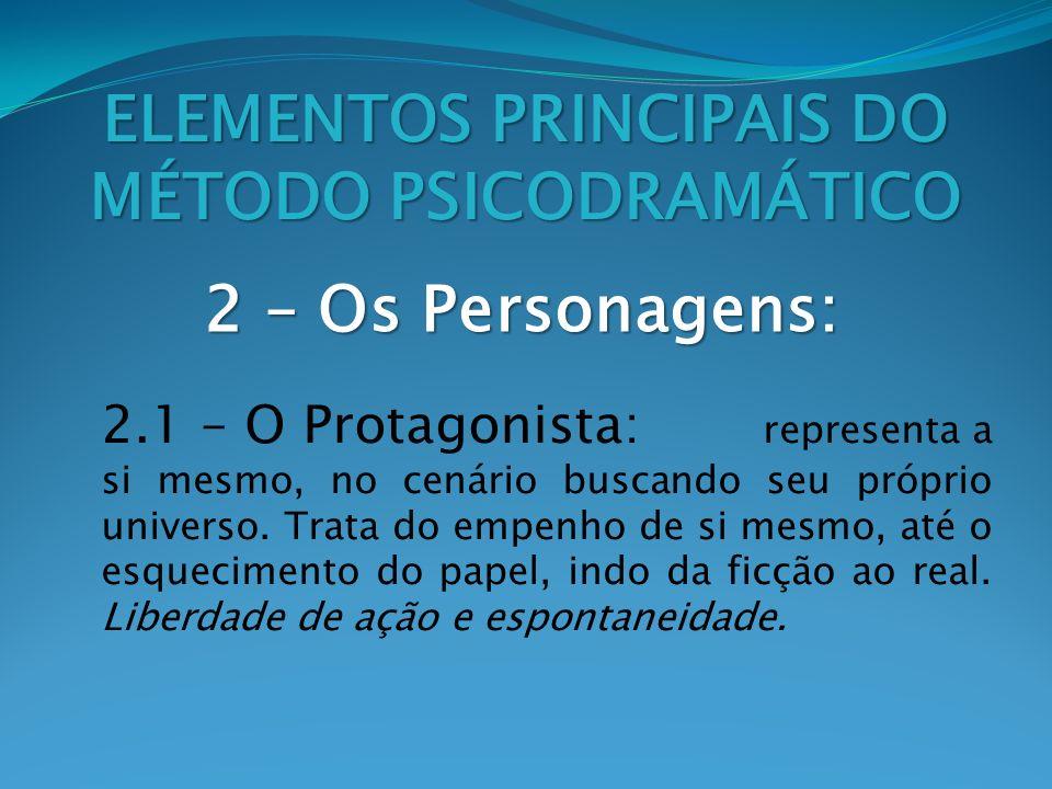2 – Os Personagens: ELEMENTOS PRINCIPAIS DO MÉTODO PSICODRAMÁTICO 2.1 – O Protagonista: representa a si mesmo, no cenário buscando seu próprio univers