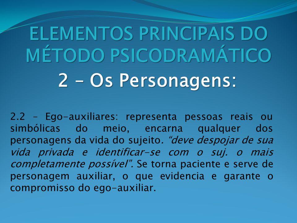2 – Os Personagens: ELEMENTOS PRINCIPAIS DO MÉTODO PSICODRAMÁTICO 2.2 – Ego-auxiliares: representa pessoas reais ou simbólicas do meio, encarna qualqu