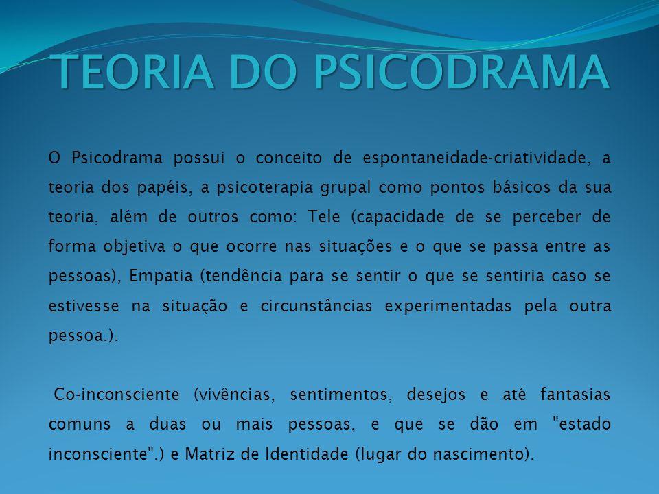 TEORIA DO PSICODRAMA O Psicodrama possui o conceito de espontaneidade-criatividade, a teoria dos papéis, a psicoterapia grupal como pontos básicos da