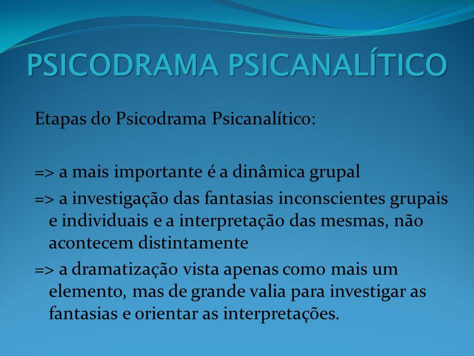 PSICODRAMA PSICANALÍTICO Etapas do Psicodrama Psicanalítico: => a mais importante é a dinâmica grupal => a investigação das fantasias inconscientes gr