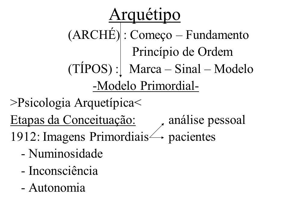 Arquétipo (ARCHÉ) : Começo – Fundamento Princípio de Ordem (TÍPOS) : Marca – Sinal – Modelo -Modelo Primordial- >Psicologia Arquetípica< Etapas da Con
