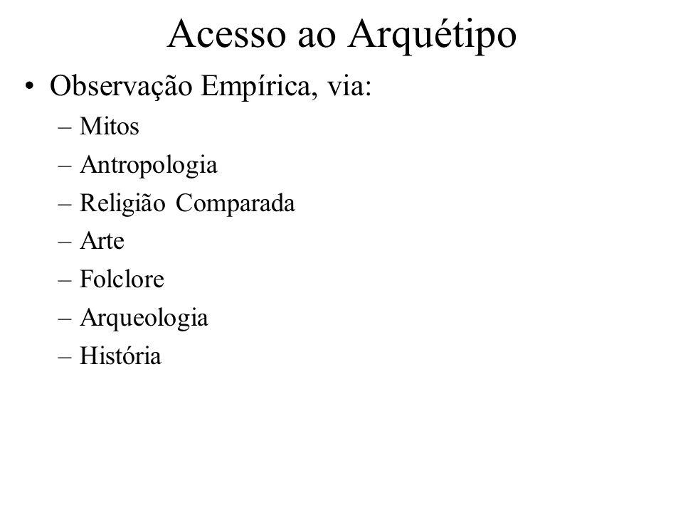 Acesso ao Arquétipo Observação Empírica, via: –Mitos –Antropologia –Religião Comparada –Arte –Folclore –Arqueologia –História