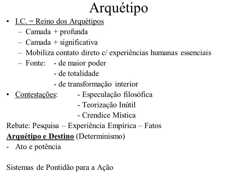 Arquétipo I.C. = Reino dos Arquétipos –Camada + profunda –Camada + significativa –Mobiliza contato direto c/ experiências humanas essenciais –Fonte: -