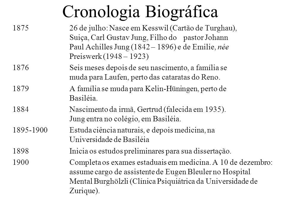 Cronologia Biográfica 187526 de julho: Nasce em Kesswil (Cartão de Turghau), Suiça, Carl Gustav Jung, Filho dopastor Johann Paul Achilles Jung (1842 –