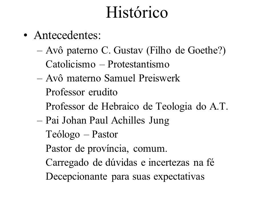 Histórico Antecedentes: –Avô paterno C. Gustav (Filho de Goethe?) Catolicismo – Protestantismo –Avô materno Samuel Preiswerk Professor erudito Profess