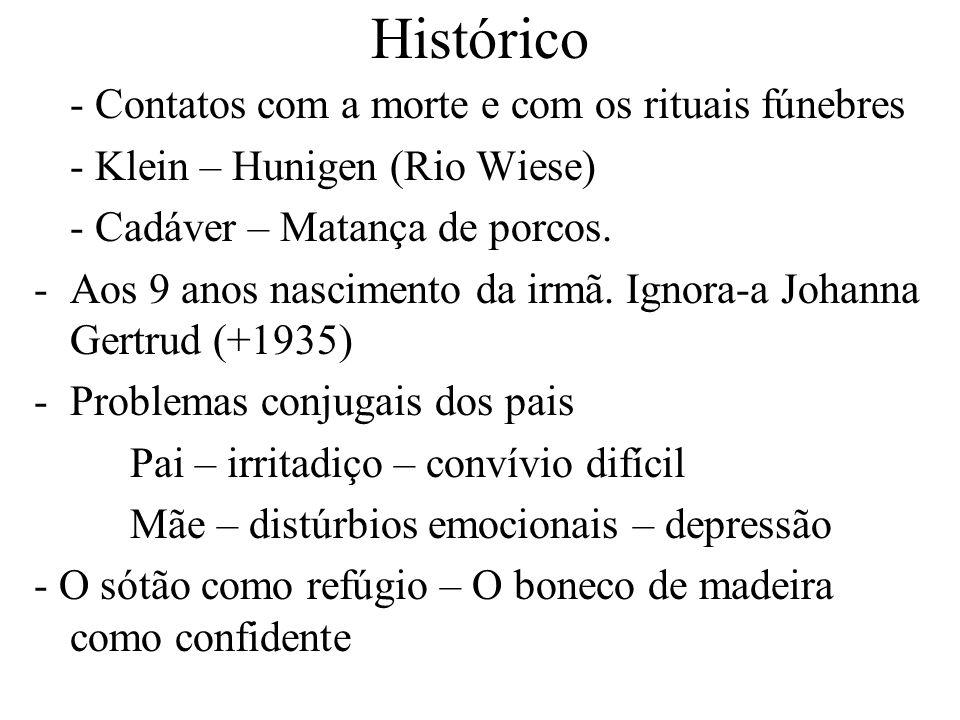 Cronologia Biográfica 1933Lente do Instituto Federal de Tecnologia (E.T.H.), em Zurique.